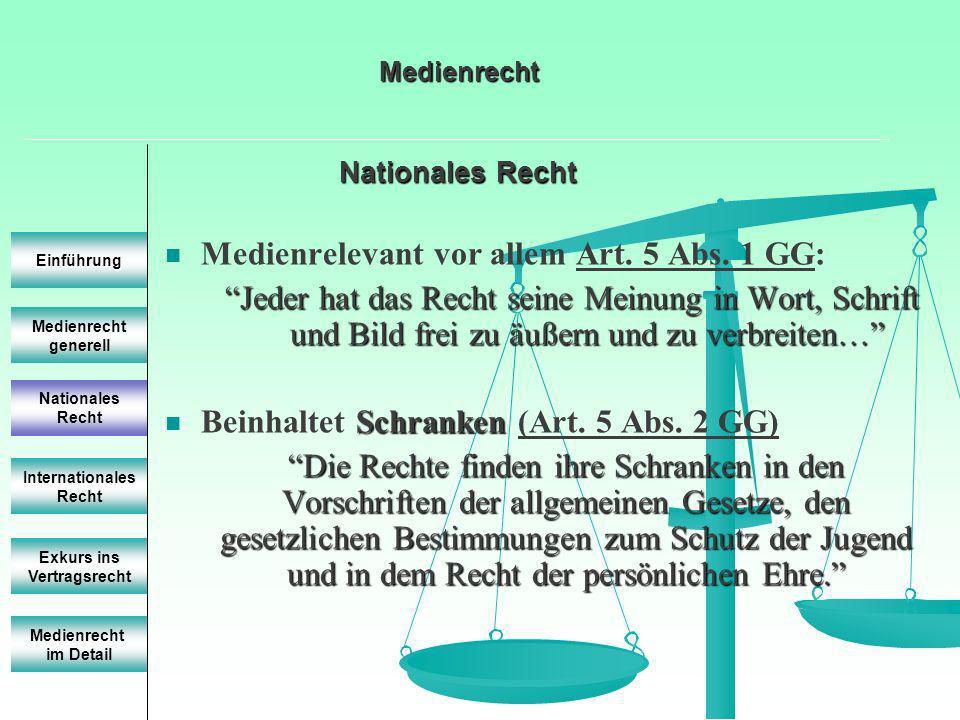 Nationales Recht Nationales Recht Medienrecht generell Einführung Nationales Recht Internationales Recht Exkurs ins Vertragsrecht Medienrelevant vor allem Art.