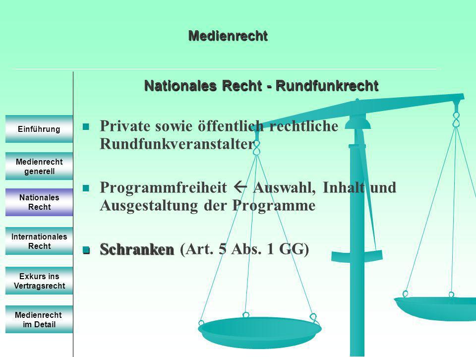 Nationales Recht - Rundfunkrecht Medienrecht generell Einführung Nationales Recht Internationales Recht Exkurs ins Vertragsrecht Private sowie öffentl