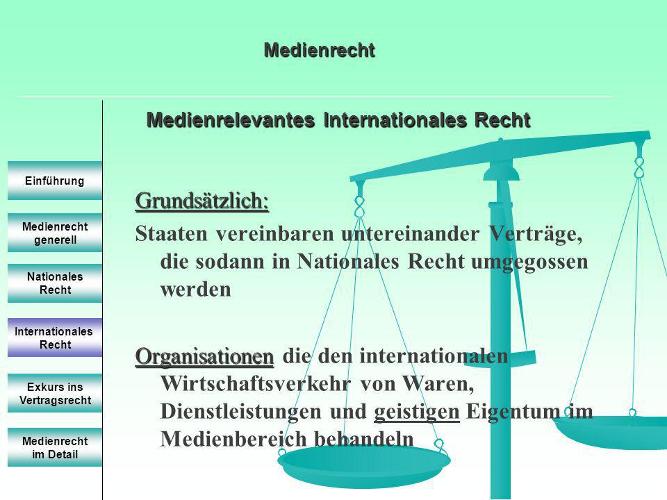 Medienrelevantes Internationales Recht Medienrecht generell Einführung Nationales Recht Internationales Recht Exkurs ins Vertragsrecht Grundsätzlich: