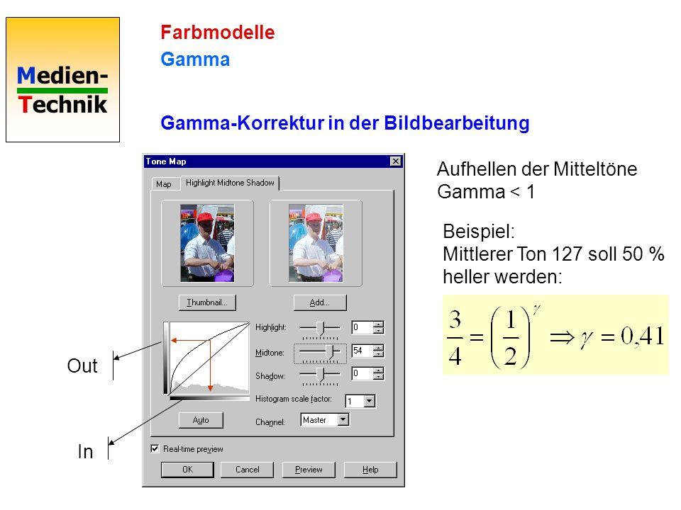 Medien- Technik Farbmodelle Gamma Gamma-Korrektur in der Bildbearbeitung Aufhellen der Mitteltöne Gamma < 1 In Out Beispiel: Mittlerer Ton 127 soll 50