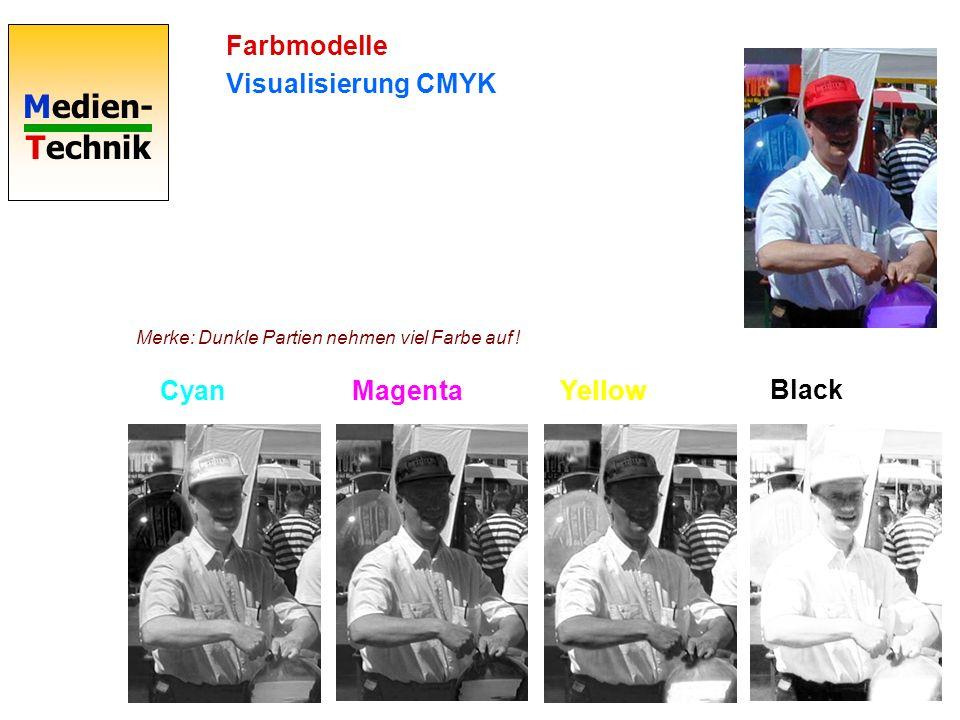 Medien- Technik Farbmodelle Visualisierung CMYK CyanMagentaYellow Black Merke: Dunkle Partien nehmen viel Farbe auf !