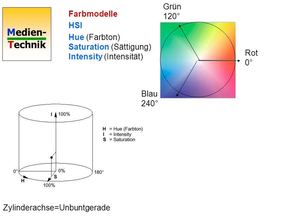 Medien- Technik Farbmodelle HSI Hue (Farbton) Saturation (Sättigung) Intensity (Intensität) Rot 0° Grün 120° Zylinderachse=Unbuntgerade Blau 240°