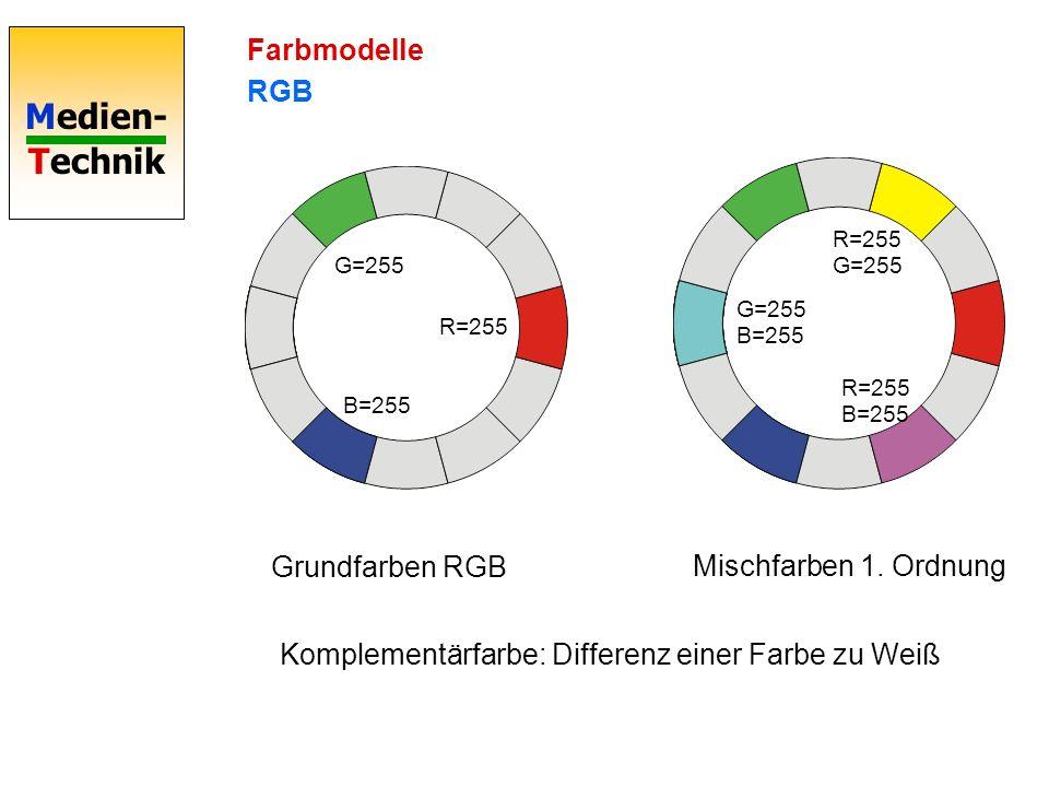 Medien- Technik R=255 G=255 B=255 Grundfarben RGB Mischfarben 1. Ordnung G=255 B=255 R=255 G=255 Farbmodelle RGB Komplementärfarbe: Differenz einer Fa