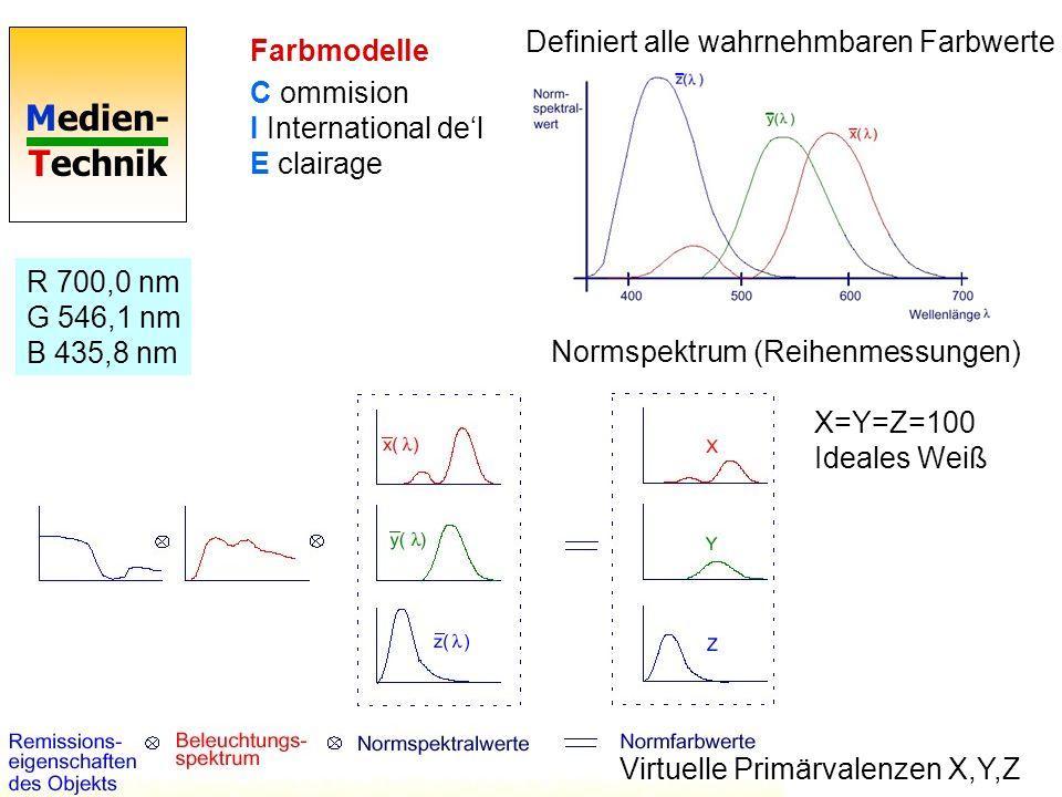 Medien- Technik Farbmodelle C ommision I International del E clairage Definiert alle wahrnehmbaren Farbwerte Normspektrum (Reihenmessungen) X=Y=Z=100