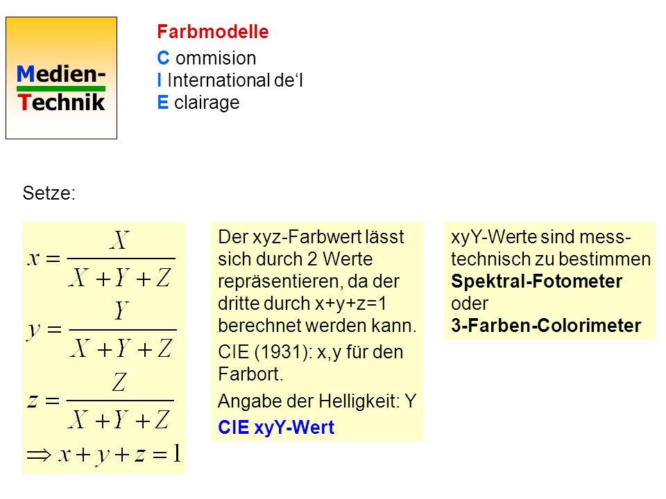 Medien- Technik Farbmodelle C ommision I International del E clairage Setze: Der xyz-Farbwert lässt sich durch 2 Werte repräsentieren, da der dritte d