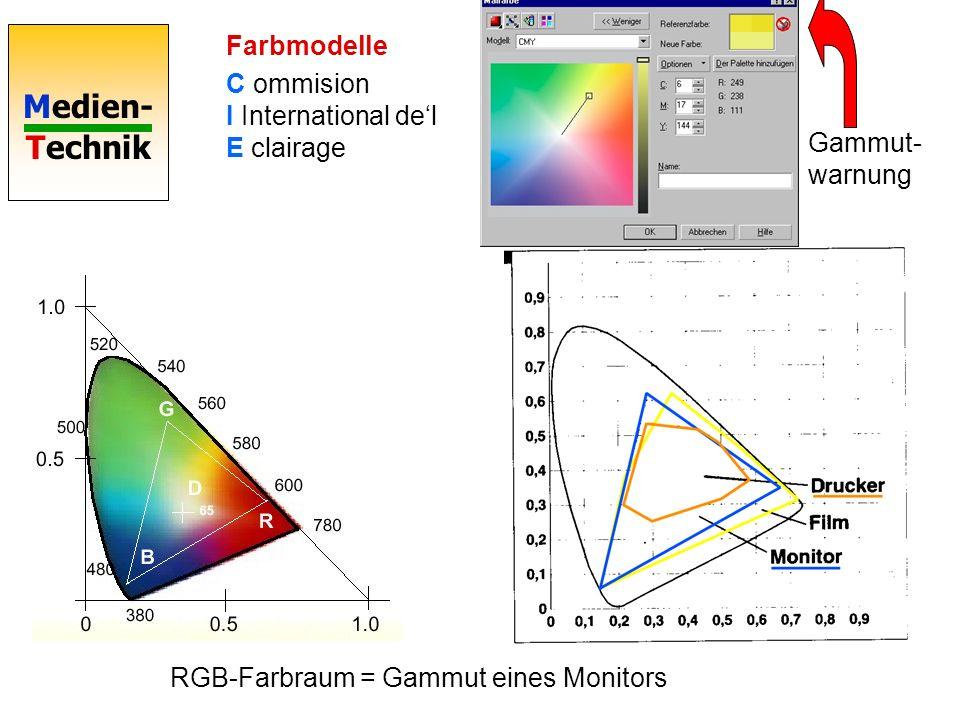 Medien- Technik Farbmodelle C ommision I International del E clairage RGB-Farbraum = Gammut eines Monitors Gammut- warnung