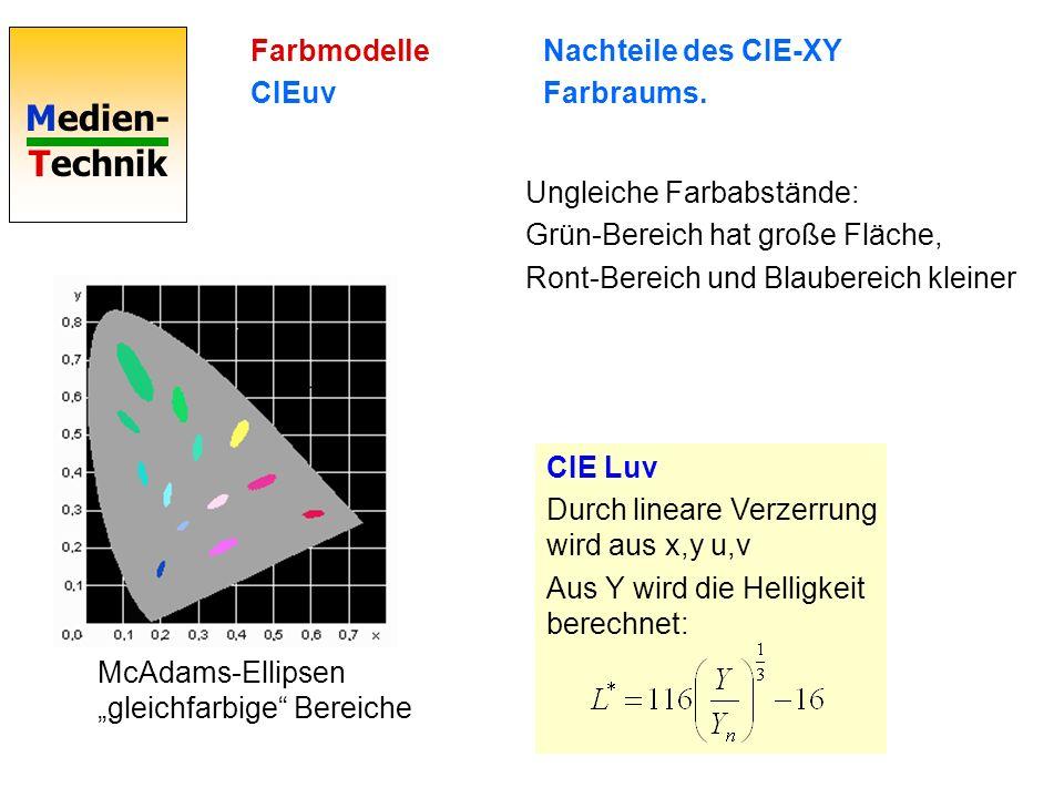 Medien- Technik Farbmodelle CIEuv McAdams-Ellipsen gleichfarbige Bereiche Nachteile des CIE-XY Farbraums. Ungleiche Farbabstände: Grün-Bereich hat gro