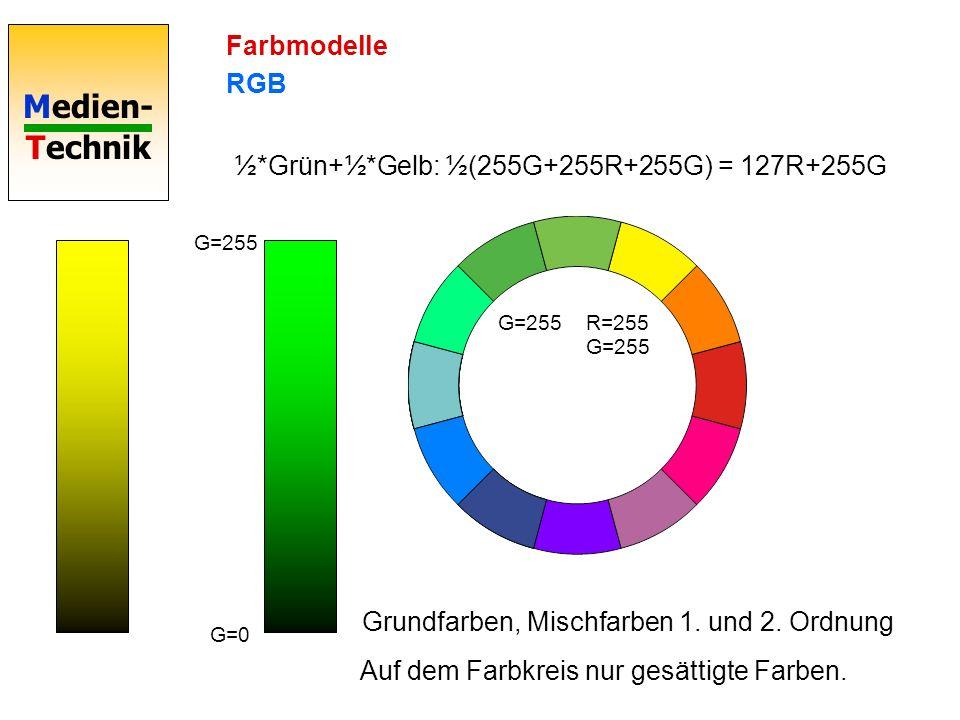Medien- Technik Grundfarben, Mischfarben 1. und 2. Ordnung G=255R=255 G=255 ½*Grün+½*Gelb: ½(255G+255R+255G) = 127R+255G G=0 G=255 Farbmodelle RGB Auf