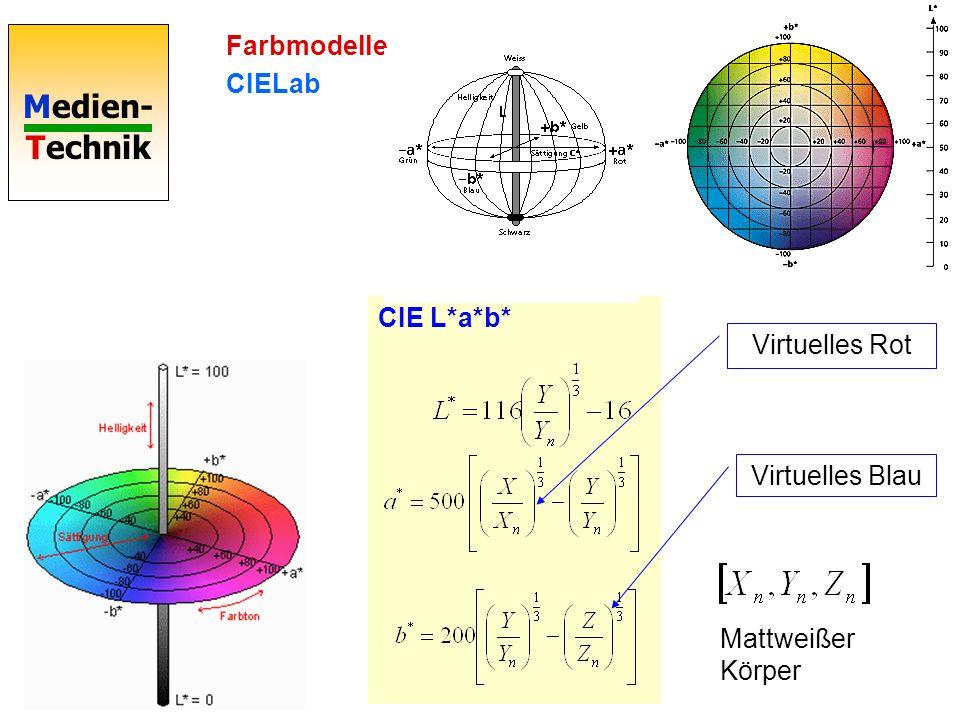 Medien- Technik Farbmodelle CIELab CIE L*a*b* Mattweißer Körper Virtuelles Rot Virtuelles Blau