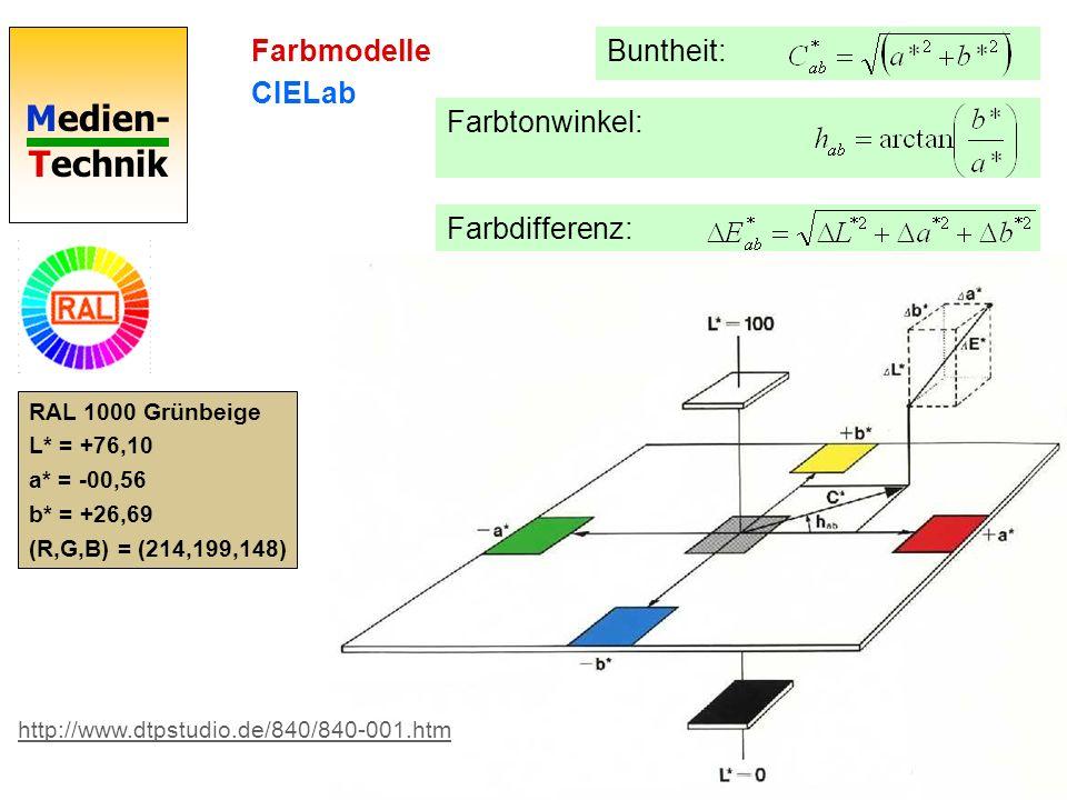 Medien- Technik Farbdifferenz: Farbmodelle CIELab Buntheit: Farbtonwinkel: RAL 1000 Grünbeige L* = +76,10 a* = -00,56 b* = +26,69 (R,G,B) = (214,199,1