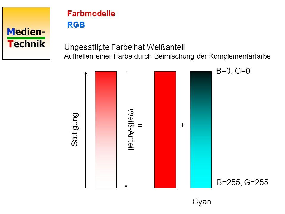 Medien- Technik = + Sättigung Weiß-Anteil B=0, G=0 B=255, G=255 Farbmodelle RGB Cyan Ungesättigte Farbe hat Weißanteil Aufhellen einer Farbe durch Bei