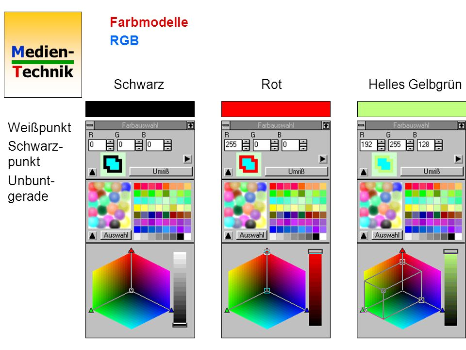 Medien- Technik Farbmodelle Umrechnung CMY - CMYK Schwarzanteil eines SA CMY-Farbwertes: SA := Min(C,M,Y) CMYK-Wert (C,M,Y,K) zu gegebenem CMY-Wert (C,M,Y) Beispiel: CMY Schwarzanteil: SA=128
