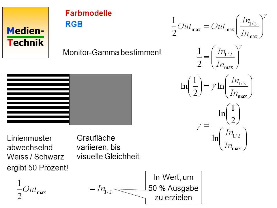 Medien- Technik Farbmodelle RGB Monitor-Gamma: 2.2 ftp://ftp.uu.net/graphics/png/images/suite/gamma.png Fernsehtechnik: Gamma-Korrektur in Kamera Gamma = 1/2.2 = 0,45 oder 0,52.