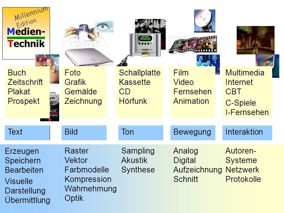 Medien- Technik Media type name representation Darstellungen wie speichert, überträgt, repräsentiert, visualisiert man Artefakte des Medientyps operations Operationen erzeugen, verändern, verarbeiten, editieren...