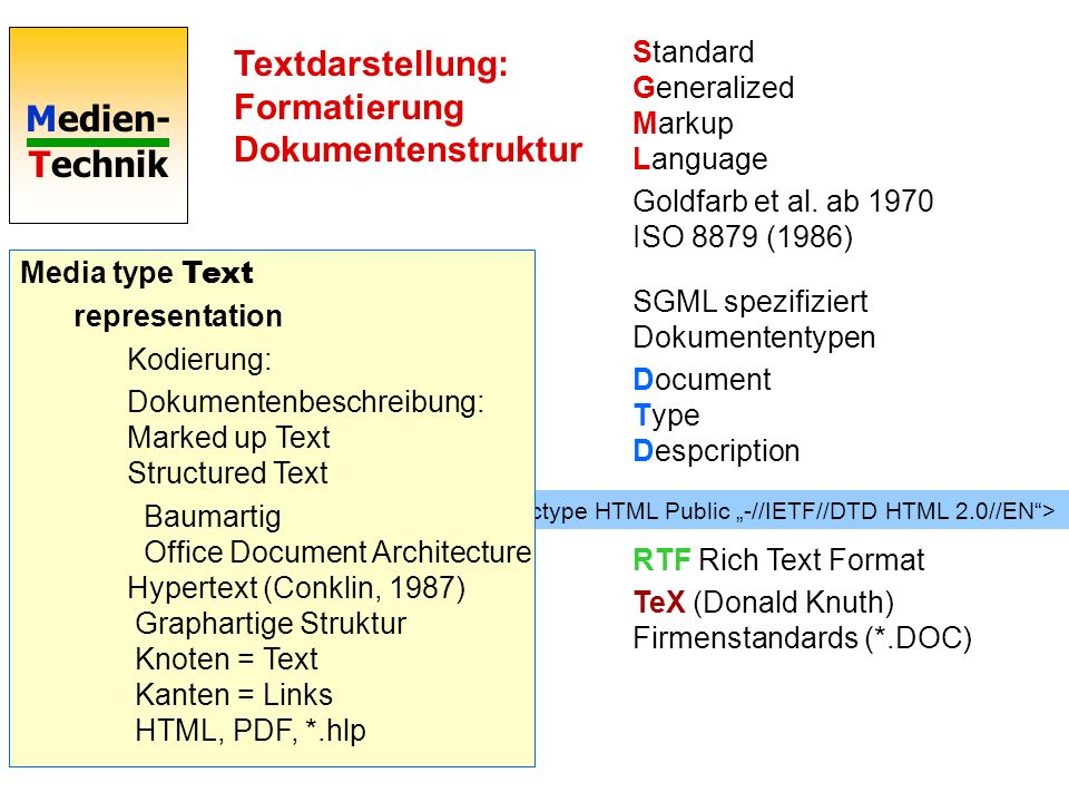 Medien- Technik Media type Text representation Kodierung: Dokumentenbeschreibung: Marked up Text Textdarstellung: Formatierung Dokumentenstruktur Standard Generalized Markup Language Goldfarb et al.
