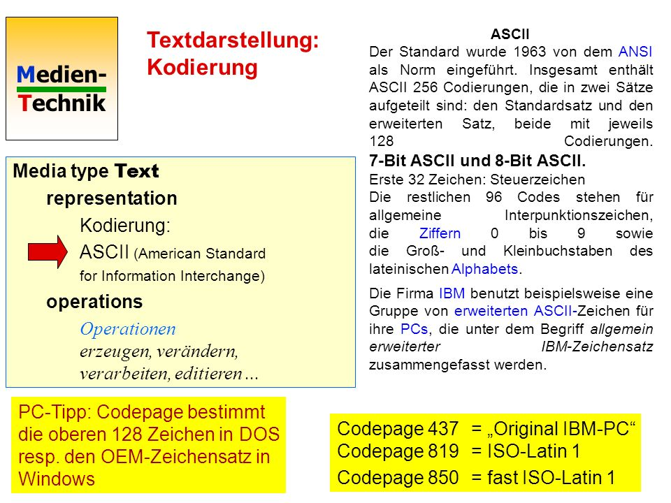 Medien- Technik Media type Text representation Kodierung: ASCII (American Standard for Information Interchange) operations Operationen erzeugen, verän