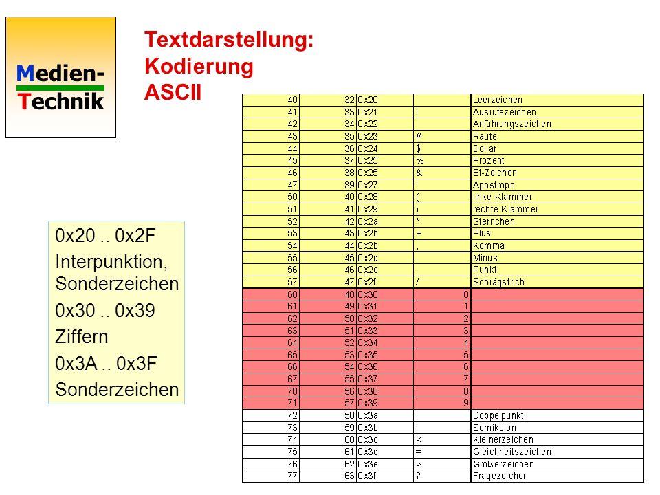Medien- Technik Textdarstellung: Kodierung ASCII 0x20.. 0x2F Interpunktion, Sonderzeichen 0x30.. 0x39 Ziffern 0x3A.. 0x3F Sonderzeichen