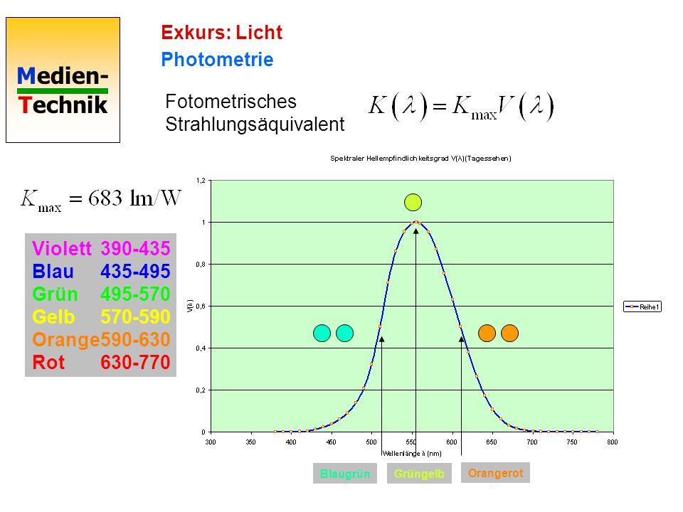Medien- Technik Exkurs: Licht Photometrie Fotometrisches Strahlungsäquivalent Violett390-435 Blau435-495 Grün495-570 Gelb570-590 Orange590-630 Rot630-770 BlaugrünGrüngelb Orangerot