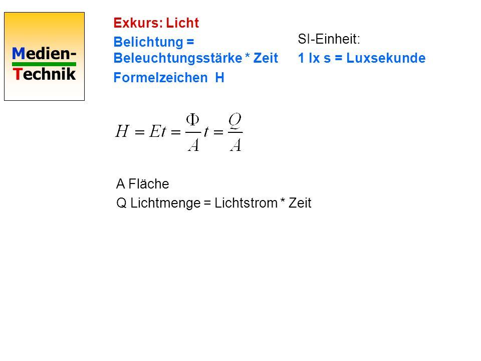 Medien- Technik Exkurs: Licht Belichtung = Beleuchtungsstärke * Zeit Formelzeichen H SI-Einheit: 1 lx s = Luxsekunde A Fläche Q Lichtmenge = Lichtstrom * Zeit