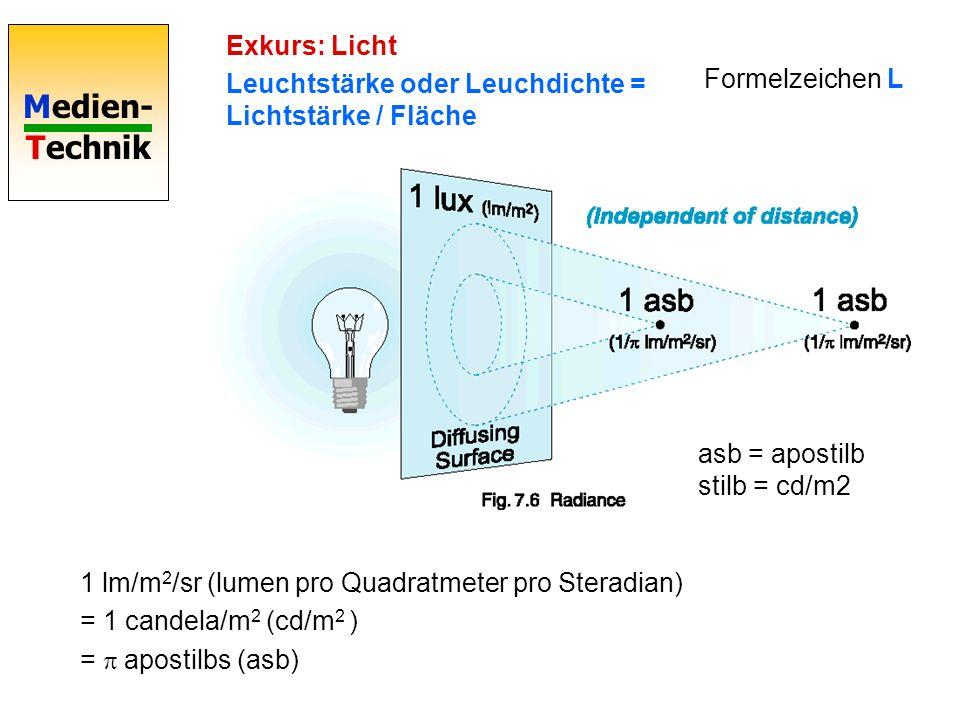 Medien- Technik Exkurs: Licht Leuchtstärke oder Leuchdichte = Lichtstärke / Fläche asb = apostilb stilb = cd/m2 1 lm/m 2 /sr (lumen pro Quadratmeter pro Steradian) = 1 candela/m 2 (cd/m 2 ) = apostilbs (asb) Formelzeichen L
