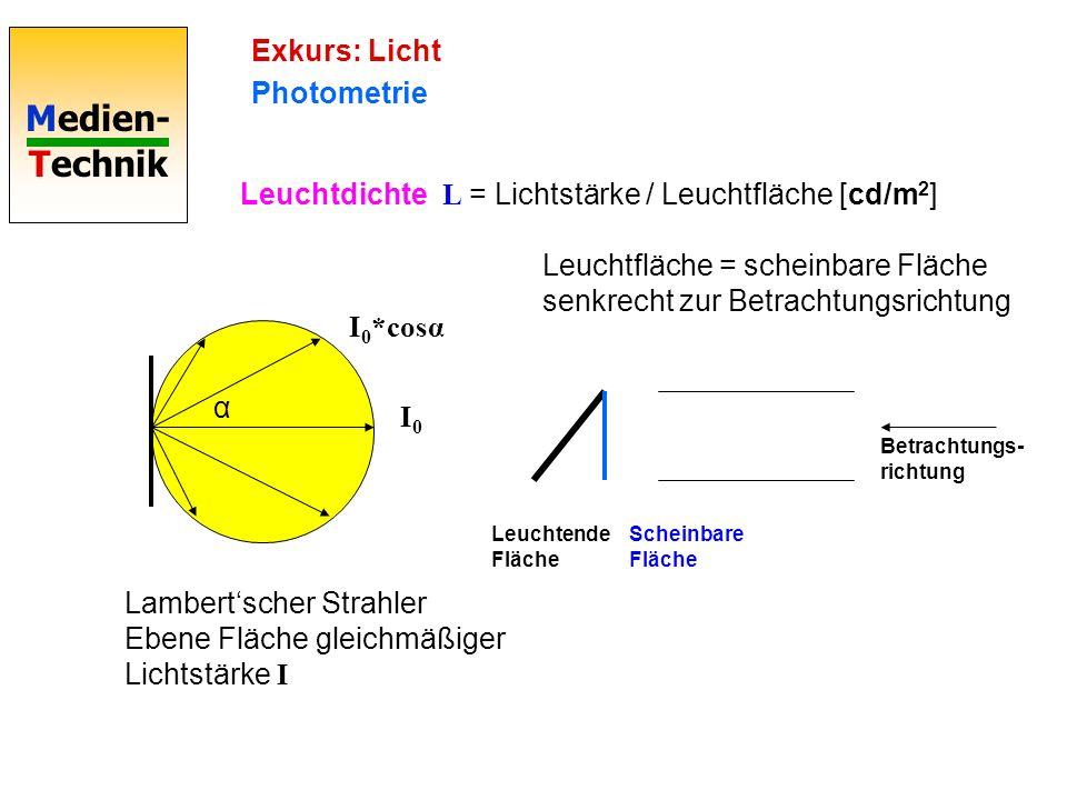 Medien- Technik Exkurs: Licht Photometrie Leuchtdichte L = Lichtstärke / Leuchtfläche [cd/m 2 ] I0I0 I 0 *cosα α Lambertscher Strahler Ebene Fläche gleichmäßiger Lichtstärke I Leuchtfläche = scheinbare Fläche senkrecht zur Betrachtungsrichtung Leuchtende Fläche Scheinbare Fläche Betrachtungs- richtung
