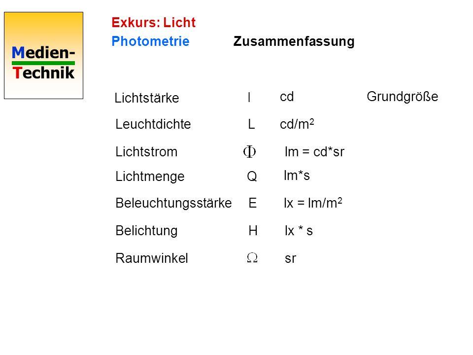 Medien- Technik Exkurs: Licht Photometrie Zusammenfassung Lichtstärke Leuchtdichte Lichtstrom Lichtmenge Beleuchtungsstärke Belichtung Raumwinkel I L Q E H cd cd/m 2 lm = cd*sr lm*s lx = lm/m 2 lx * s sr Grundgröße