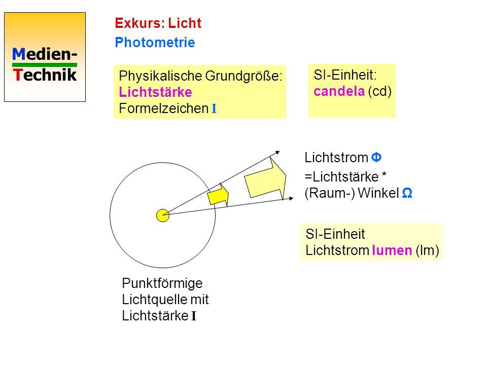 Medien- Technik Exkurs: Licht Photometrie Physikalische Grundgröße: Lichtstärke Formelzeichen I SI-Einheit: candela (cd) Punktförmige Lichtquelle mit Lichtstärke I Lichtstrom Φ =Lichtstärke * (Raum-) Winkel Ω SI-Einheit Lichtstrom lumen (lm)