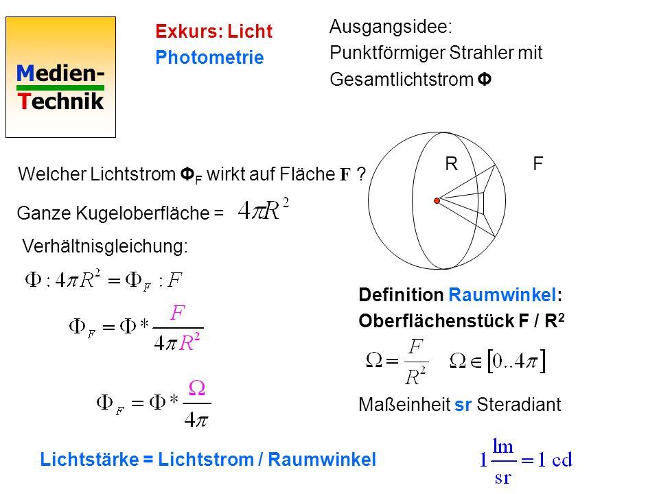 Medien- Technik Exkurs: Licht Photometrie Ausgangsidee: Punktförmiger Strahler mit Gesamtlichtstrom Φ RF Welcher Lichtstrom Φ F wirkt auf Fläche F .
