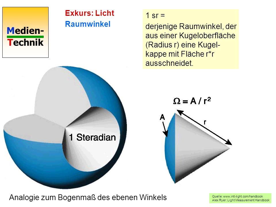 Medien- Technik Exkurs: Licht Raumwinkel 1 sr = derjenige Raumwinkel, der aus einer Kugeloberfläche (Radius r) eine Kugel- kappe mit Fläche r*r ausschneidet.