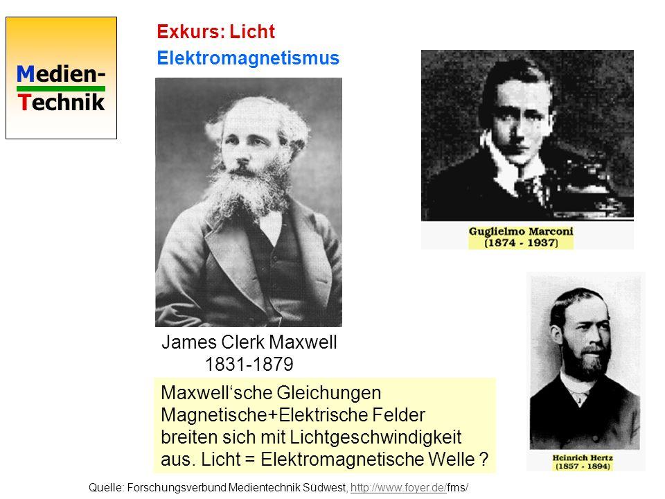 Medien- Technik Exkurs: Licht Elektromagnetismus James Clerk Maxwell 1831-1879 Quelle: Forschungsverbund Medientechnik Südwest, http://www.foyer.de/fms/http://www.foyer.de/ Maxwellsche Gleichungen Magnetische+Elektrische Felder breiten sich mit Lichtgeschwindigkeit aus.