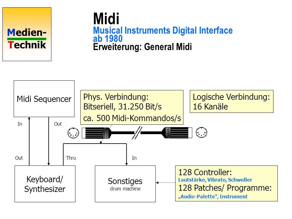 Medien- Technik Midi Musical Instruments Digital Interface ab 1980 Erweiterung: General Midi Midi Sequencer Keyboard/ Synthesizer Sonstiges drum machine Out In Thru Phys.