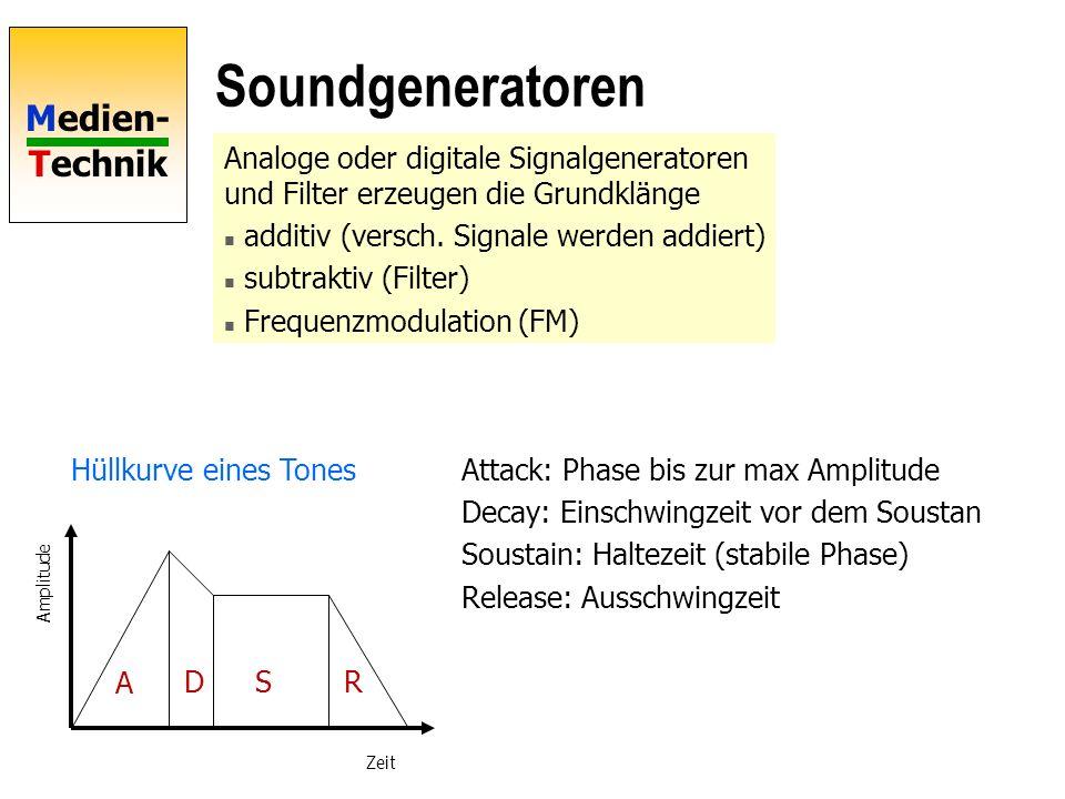 Medien- Technik Soundgeneratoren Analoge oder digitale Signalgeneratoren und Filter erzeugen die Grundklänge n additiv (versch.