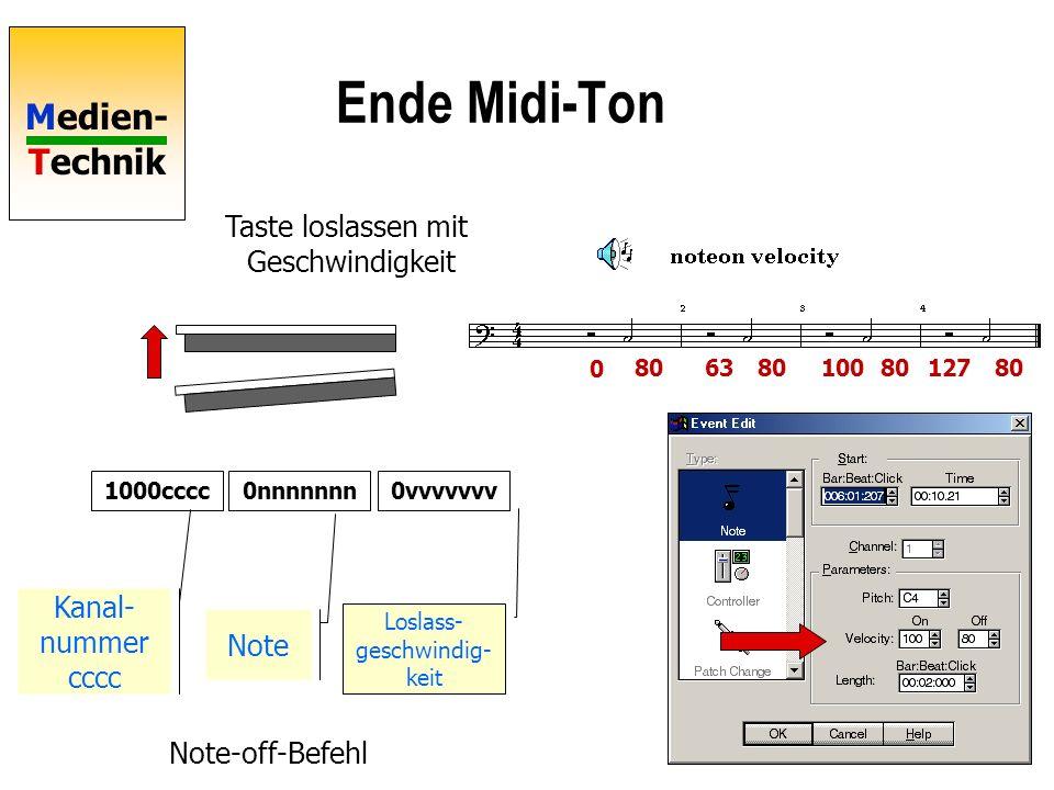 Medien- Technik Ein Midi-Ton Taste drücken mit Anschlags-Geschwindigkeit 1001cccc0nnnnnnn0vvvvvvv Kanal- nummer cccc Note Anschlags- geschwindig- keit