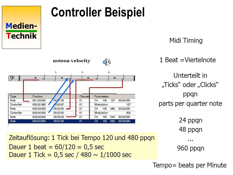 Medien- Technik Controller Beispiel Midi Timing 1 Beat =Viertelnote Unterteilt in Ticks oder Clicks ppqn parts per quarter note 24 ppqn 48 ppqn...