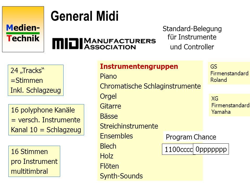 Medien- Technik General Midi Standard-Belegung für Instrumente und Controller 24 Tracks =Stimmen Inkl.