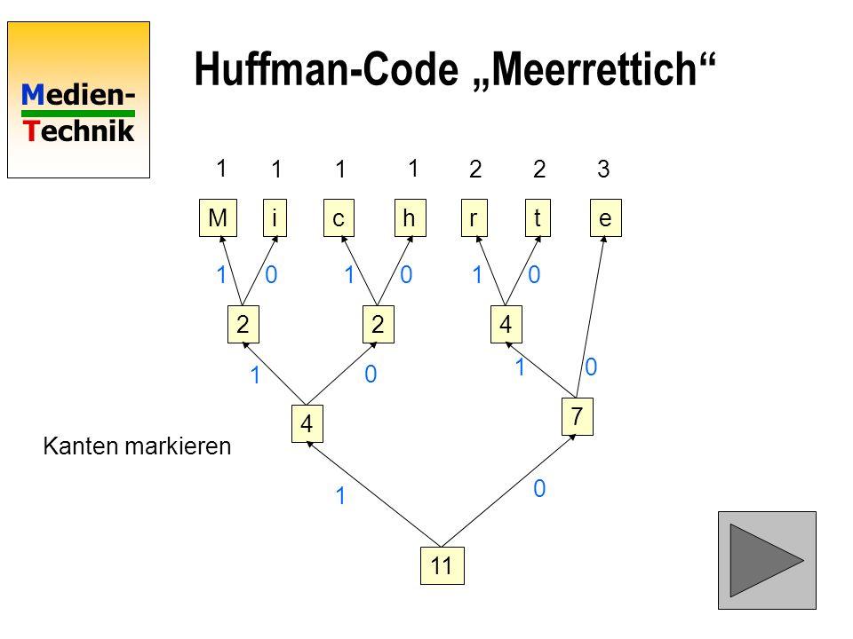 Medien- Technik Huffman-Code Meerrettich Mictrhe 1 11 1 223 22 4 4 7 11 Kanten markieren 1 0 1 0 10 101010