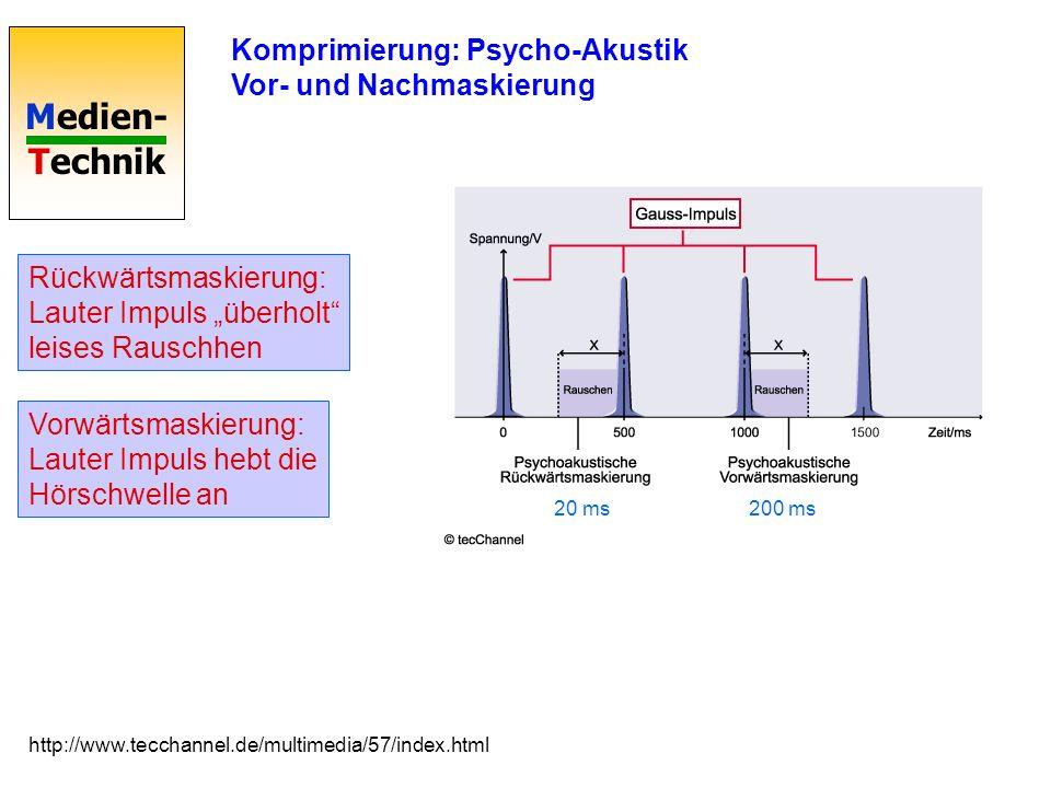 Medien- Technik Komprimierung: Psycho-Akustik Vor- und Nachmaskierung http://www.tecchannel.de/multimedia/57/index.html Rückwärtsmaskierung: Lauter Im