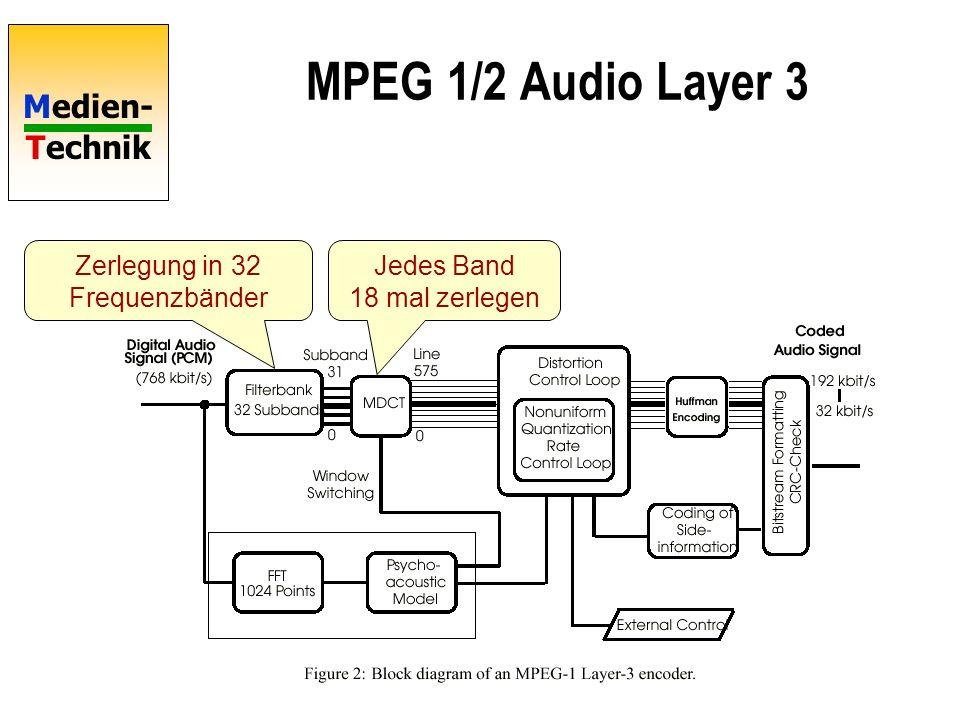 Medien- Technik MPEG 1/2 Audio Layer 3 Zerlegung in 32 Frequenzbänder Jedes Band 18 mal zerlegen