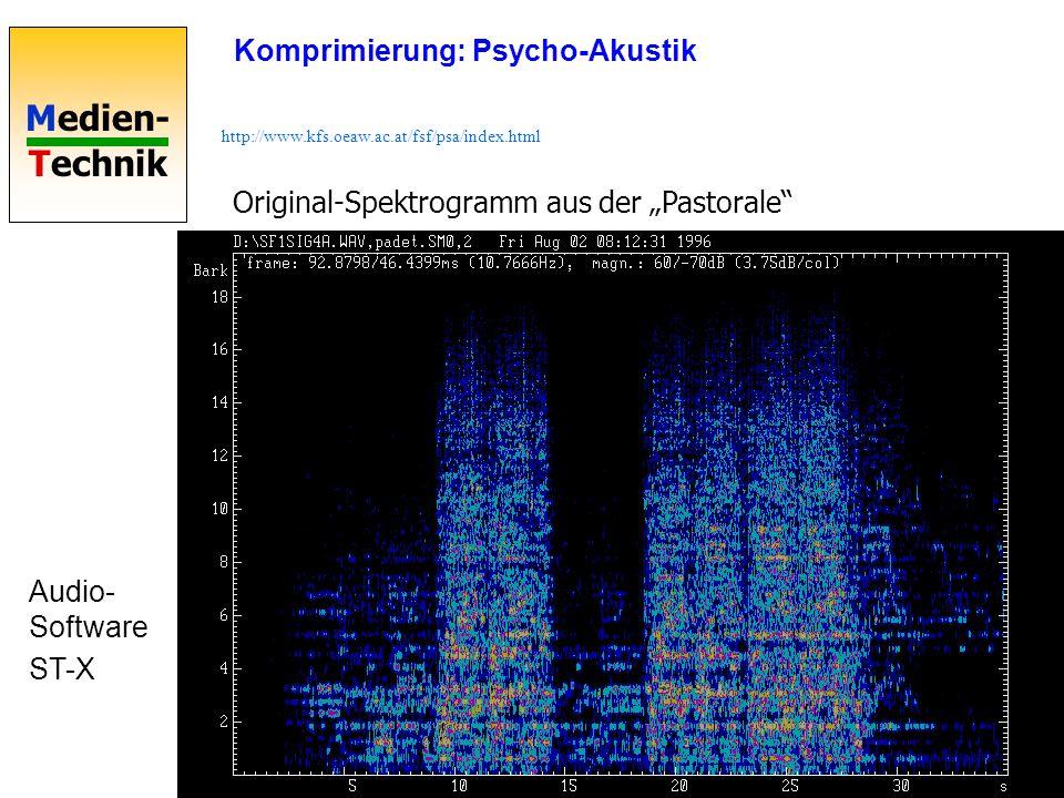 Medien- Technik MPEG 4 Synthesized Audio TTSI Text to Speech Interface Text mit Ausspracheinformationen Score driven Synthesis SAOL Structured Audio Orchestra Language Instrumente definieren als Sammlung einfacher Signalprozessoren Noten für diese Instrument (abstraktes MIDI) Wavetables mit Effektfiltern