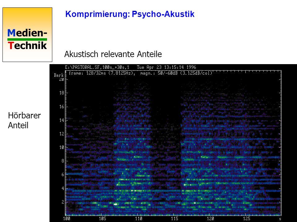 Medien- Technik MPEG 1/2 Audio Layer 3 Zerlegung in 32 Frequenzbänder Jedes Band 18 mal zerlegen Verdeckte Komponenten ermitteln Innere Schleife: Optimale Codierung finden (Bitrate) Mehrere Hufman-Tabellen, Verstärkungsfaktoren Starkes Signal = grobe Kodierung, schwaches Signal = feine Codierung Störsignal minimieren