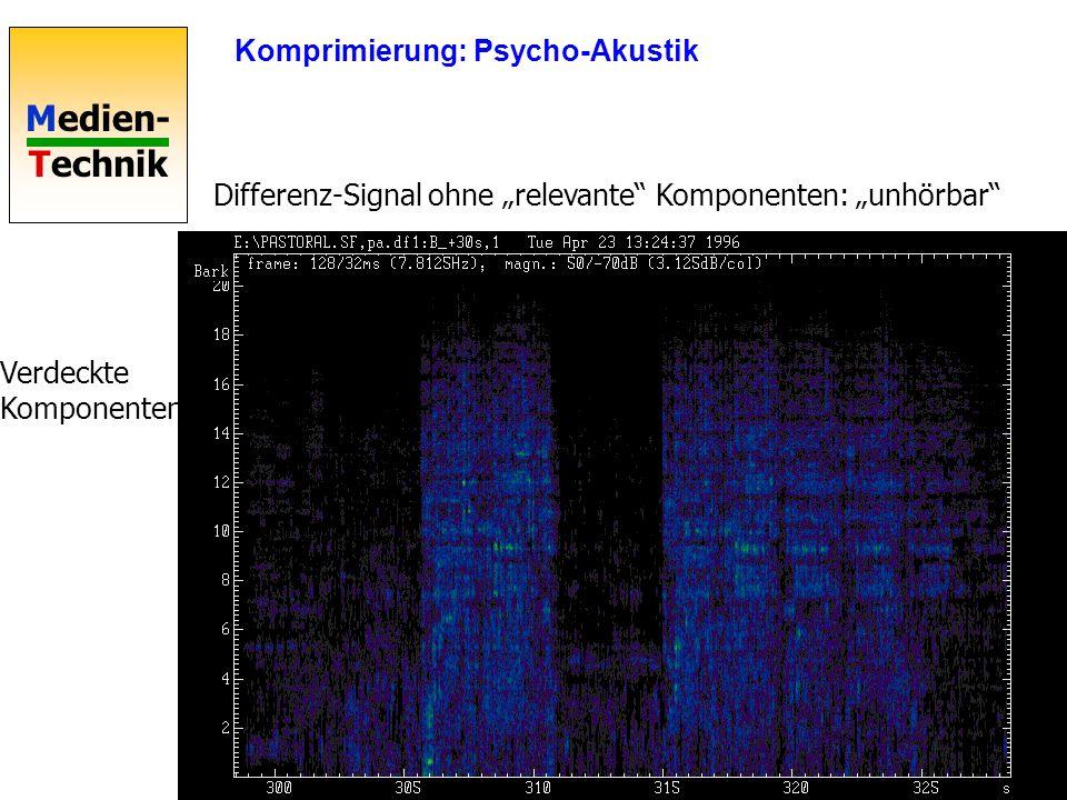 Medien- Technik MPEG 1/2 Audio Layer 3 Zerlegung in 32 Frequenzbänder Jedes Band 18 mal zerlegen Verdeckte Komponenten ermitteln Entropie- Kodierung Aufbau Frames