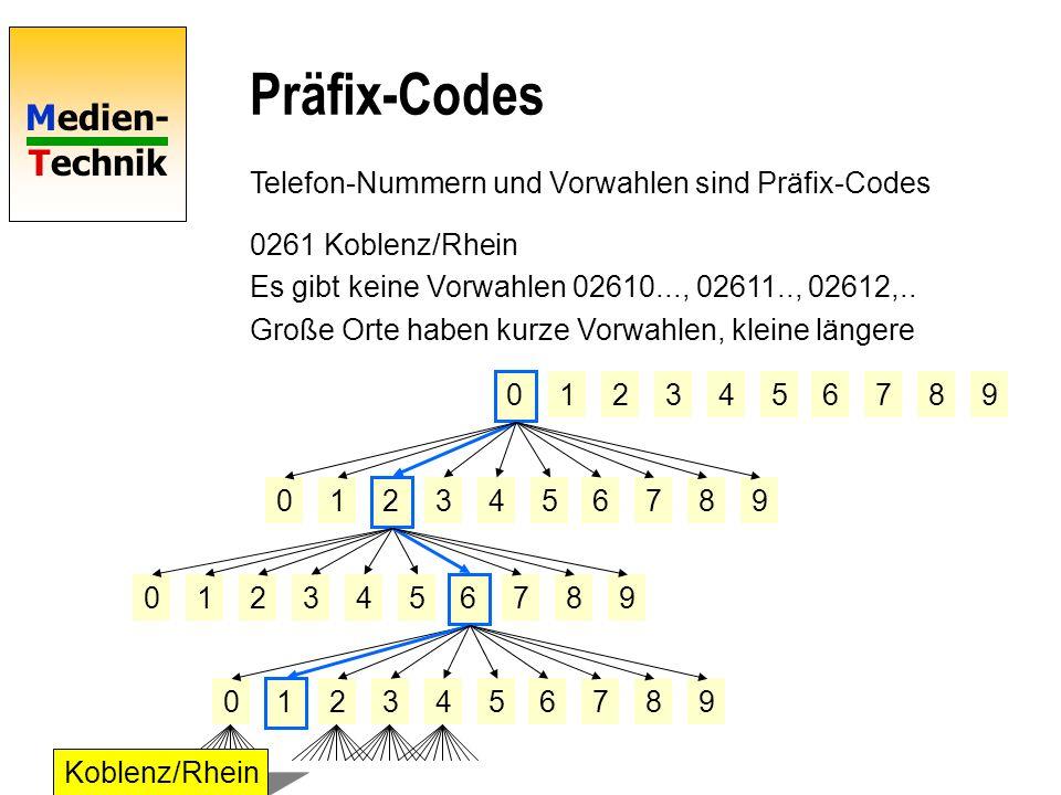 Medien- Technik Präfix-Codes Telefon-Nummern und Vorwahlen sind Präfix-Codes 0261 Koblenz/Rhein Es gibt keine Vorwahlen 02610..., 02611.., 02612,.. Gr