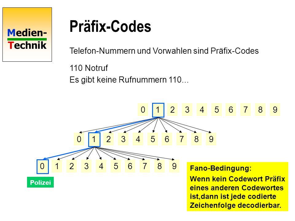 Medien- Technik Binäre Präfixcodes 0 01 1 0001 1 Konkatenation der Kantenmarkierungen von der Wurzel bis in die Blätter liefert Präfixcodes .