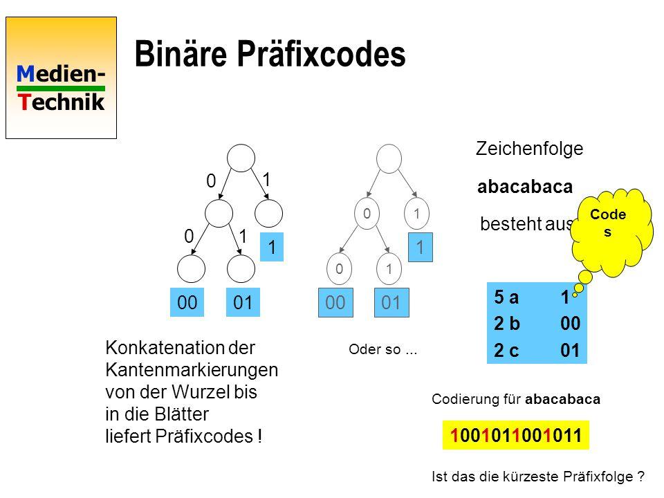 Medien- Technik Huffman-Algorithmus Input: Zeichenfolge aus einem Alphabet Output: Binärer Baum, Knotenmarkierung=Häufigkeiten, Kantenmarkierungen 0,1 Start: Zähle die Häufigkeit jedes Zeichens im Text, erzeuge für jedes Zeichen einen Knoten markiert mit der Häufigkeit Wiederhole, bis es keinen Knoten gibt, zu dem keine Kante führt: Wähle 2 Knoten, zu denen keine Kante hinführt, mit kleinster Häufigkeit.