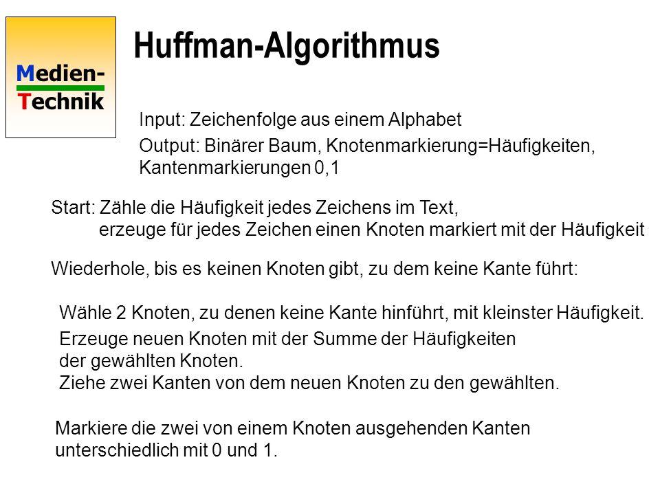 Medien- Technik Huffman-Algorithmus Input: Zeichenfolge aus einem Alphabet Output: Binärer Baum, Knotenmarkierung=Häufigkeiten, Kantenmarkierungen 0,1