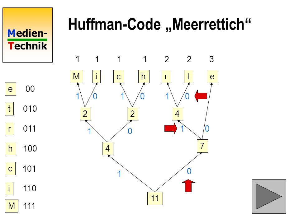 Medien- Technik Huffman-Code Meerrettich Mictrhe 1 11 1 223 22 4 4 7 11 1 0 1 0 10 101010 e 00 t r h c i M 010 011 100 101 110 111