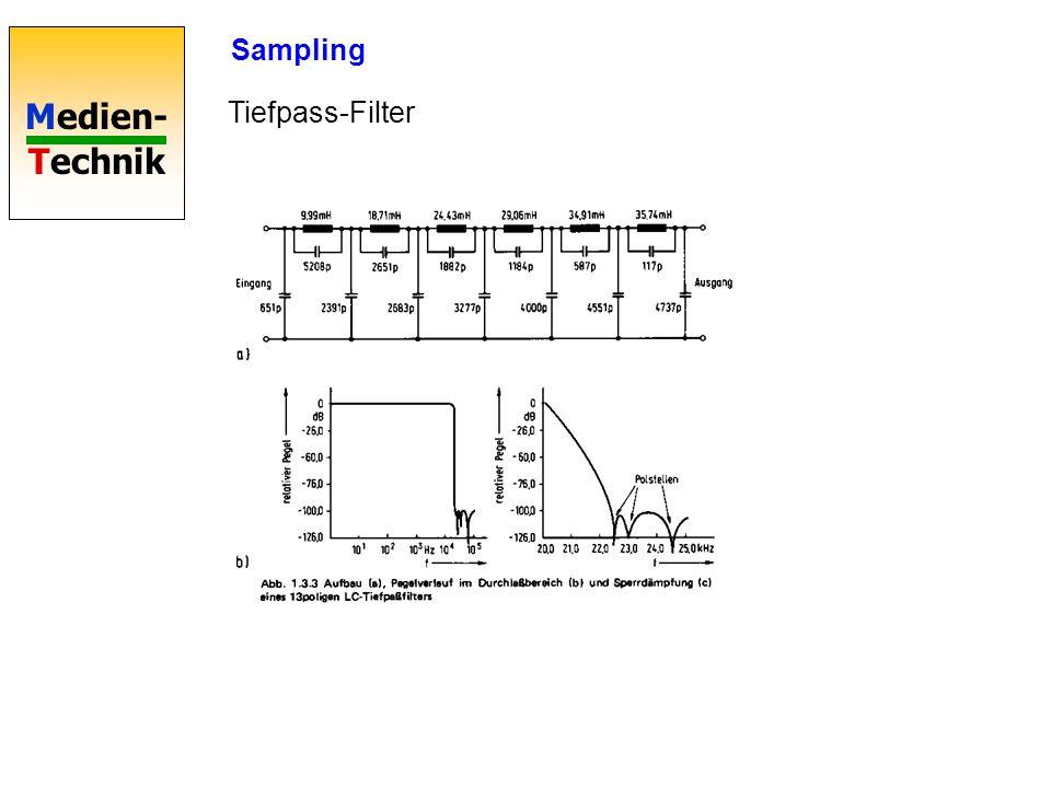 Medien- Technik Sampling Tiefpass-Filter