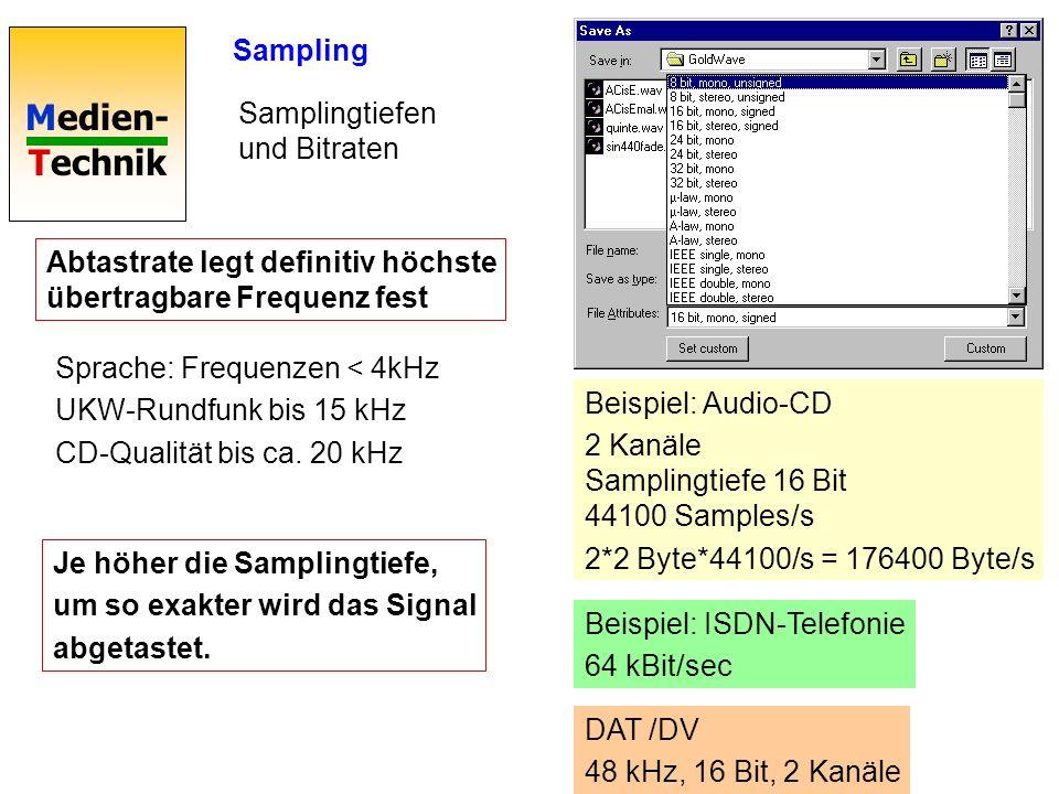 Medien- Technik Sampling Samplingtiefen und Bitraten Beispiel: Audio-CD 2 Kanäle Samplingtiefe 16 Bit 44100 Samples/s 2*2 Byte*44100/s = 176400 Byte/s