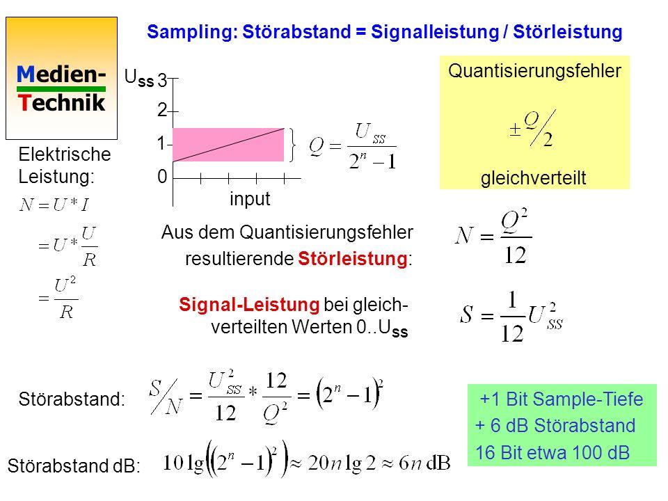 Medien- Technik Sampling: Störabstand = Signalleistung / Störleistung input 0 1 2 3 Quantisierungsfehler gleichverteilt U SS Aus dem Quantisierungsfeh