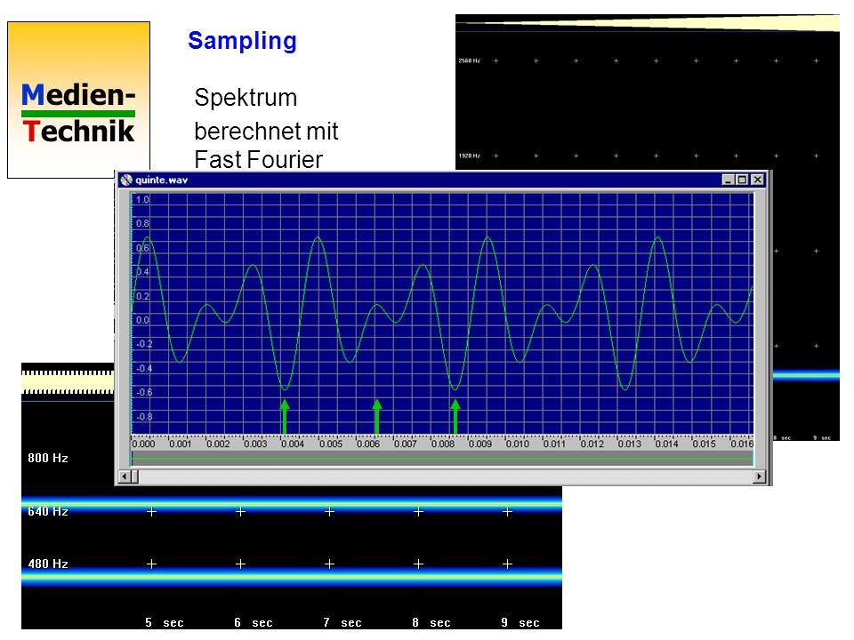 Medien- Technik Sampling: Störabstand = Signalleistung / Störleistung input 0 1 2 3 Quantisierungsfehler gleichverteilt U SS Aus dem Quantisierungsfehler resultierende Störleistung: Elektrische Leistung: